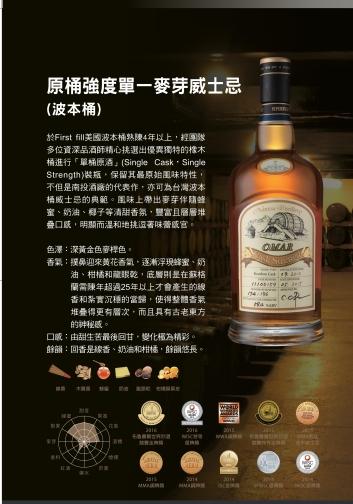 波本原酒中文