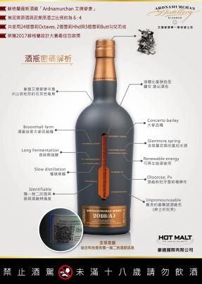 威士忌酷卡-W150xH210mm_1071113_雙面印刷完稿_CS5